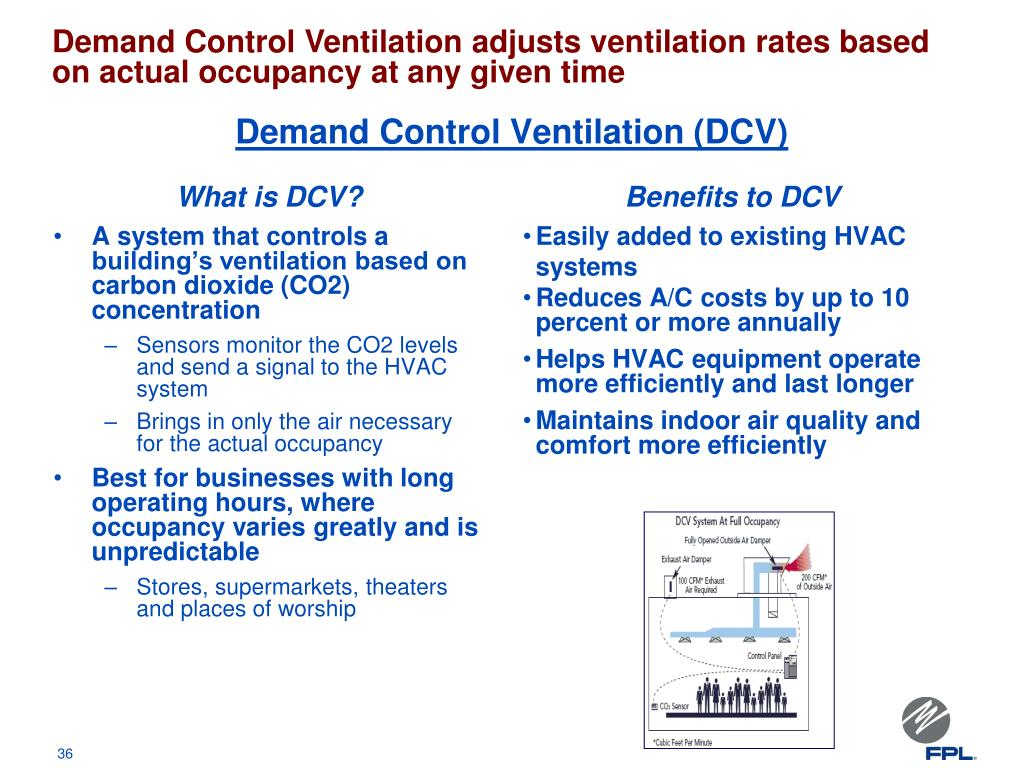 Demand Control Ventilation adjusts ventilation rates based on actual occupancy at any given time