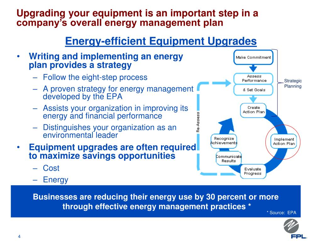 Upgrading your equipment is an important step in a company's overall energy management plan