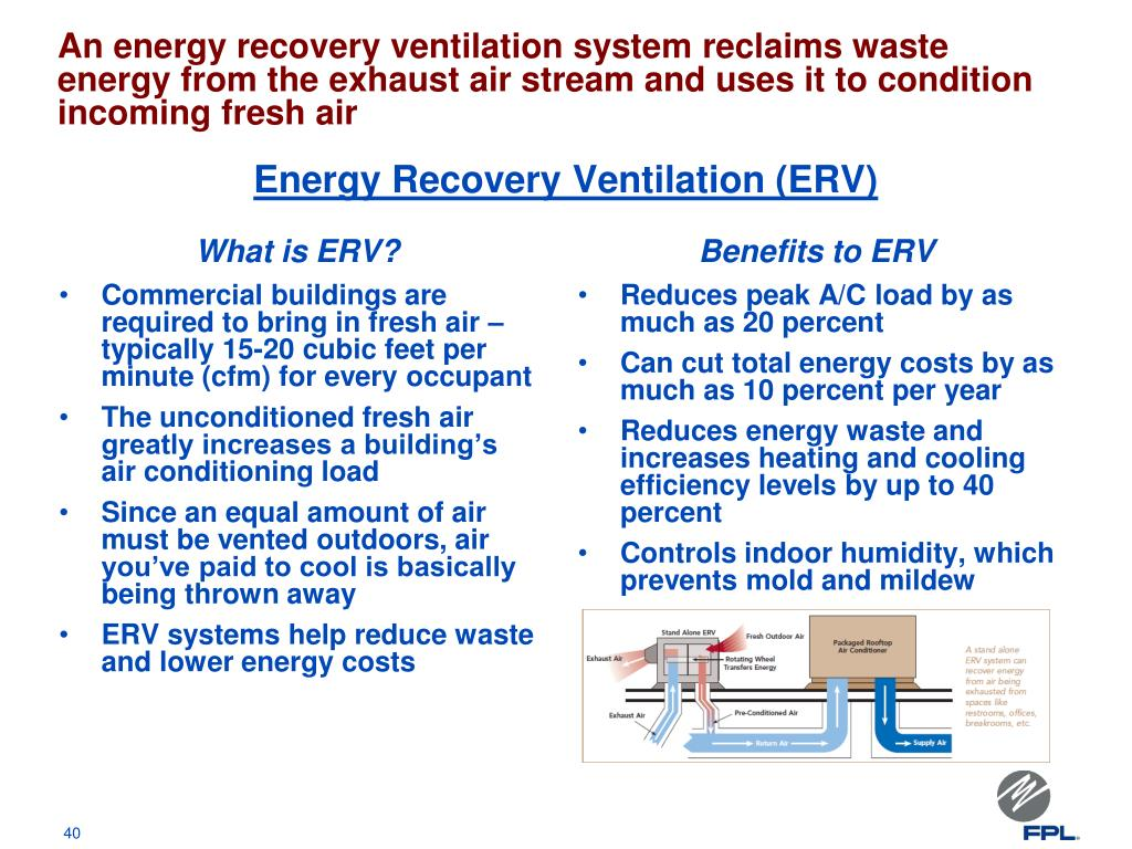 An energy recovery ventilation system reclaims waste energy from the exhaust air stream and uses it to condition incoming fresh air