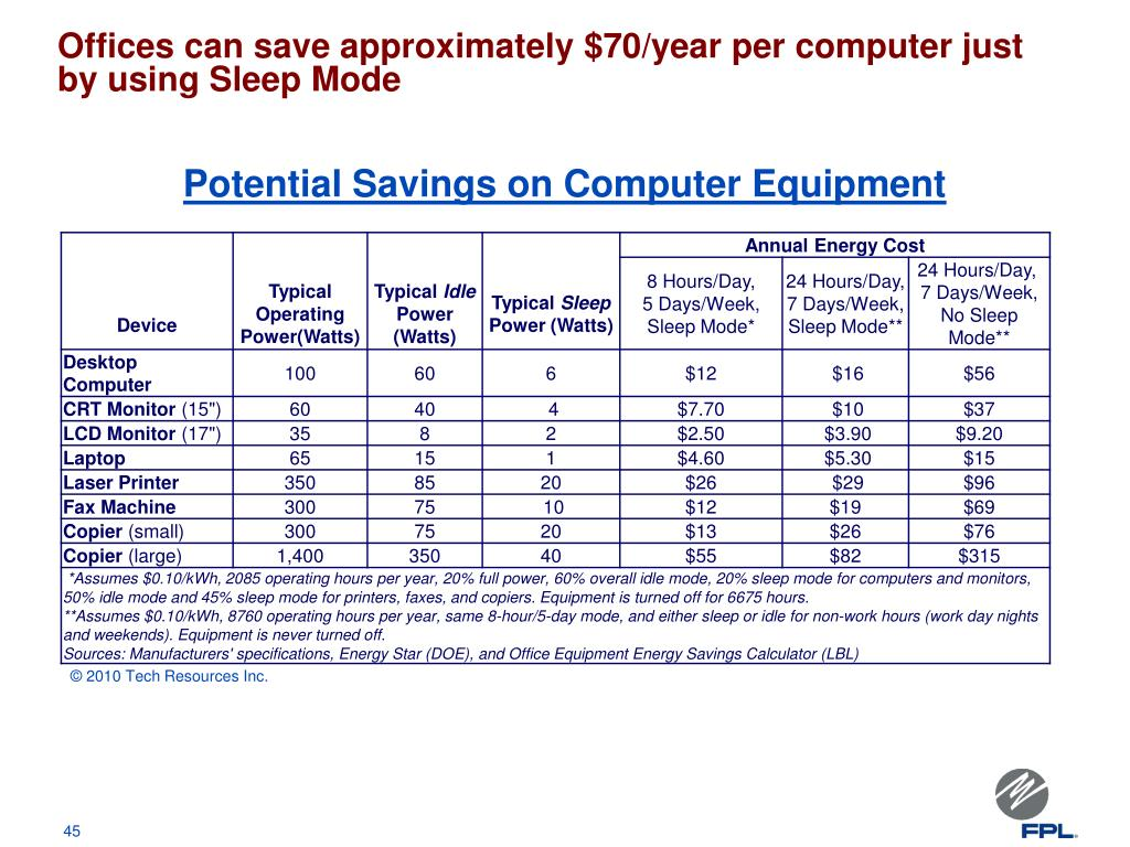 Potential Savings on Computer Equipment