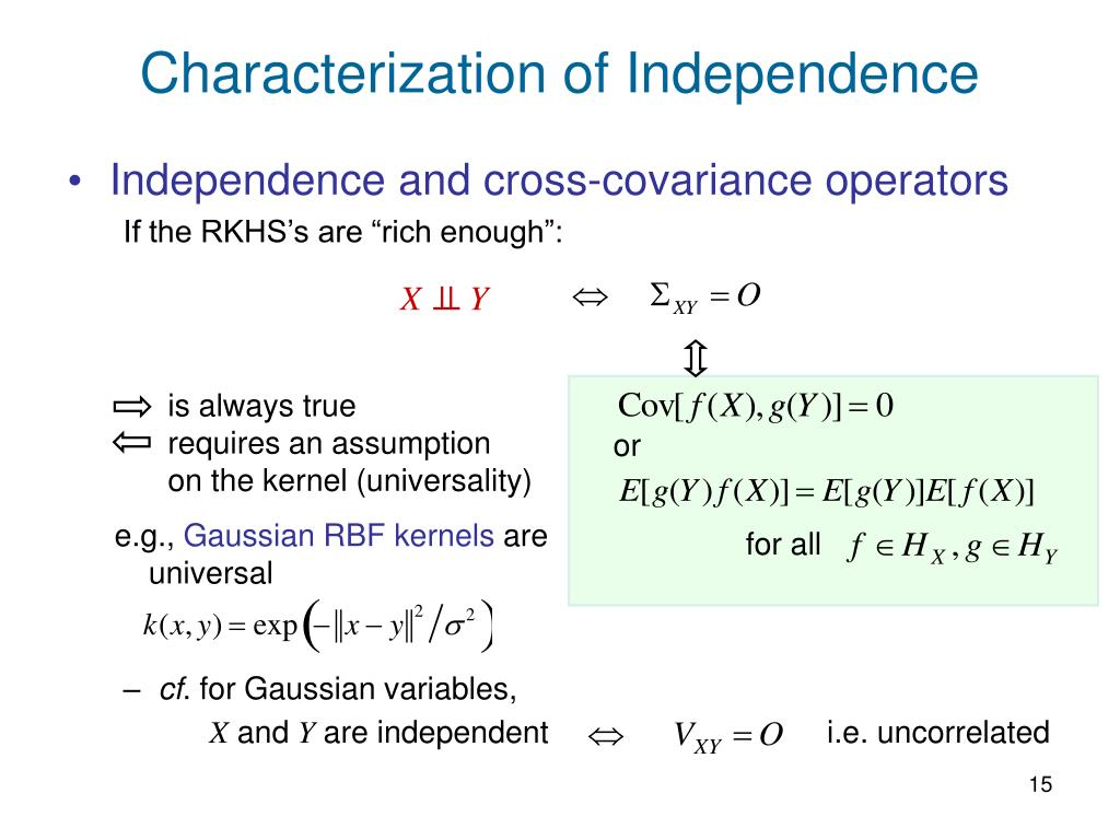 Characterization of Independence