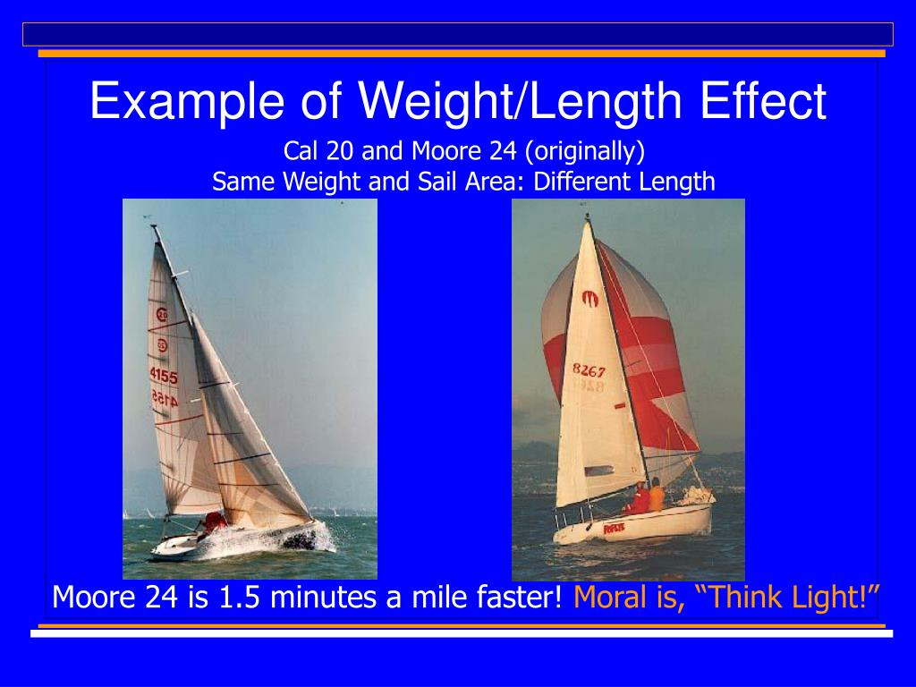 Example of Weight/Length Effect