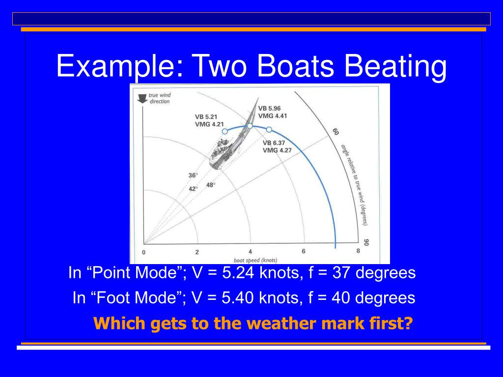 Example: Two Boats Beating