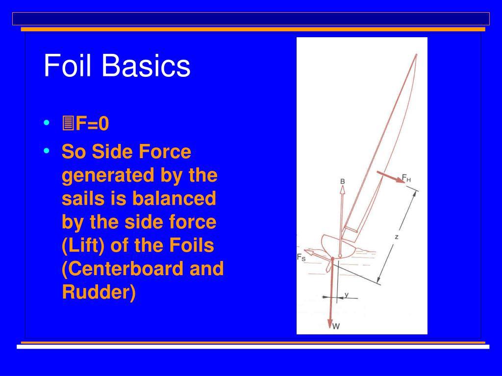 Foil Basics