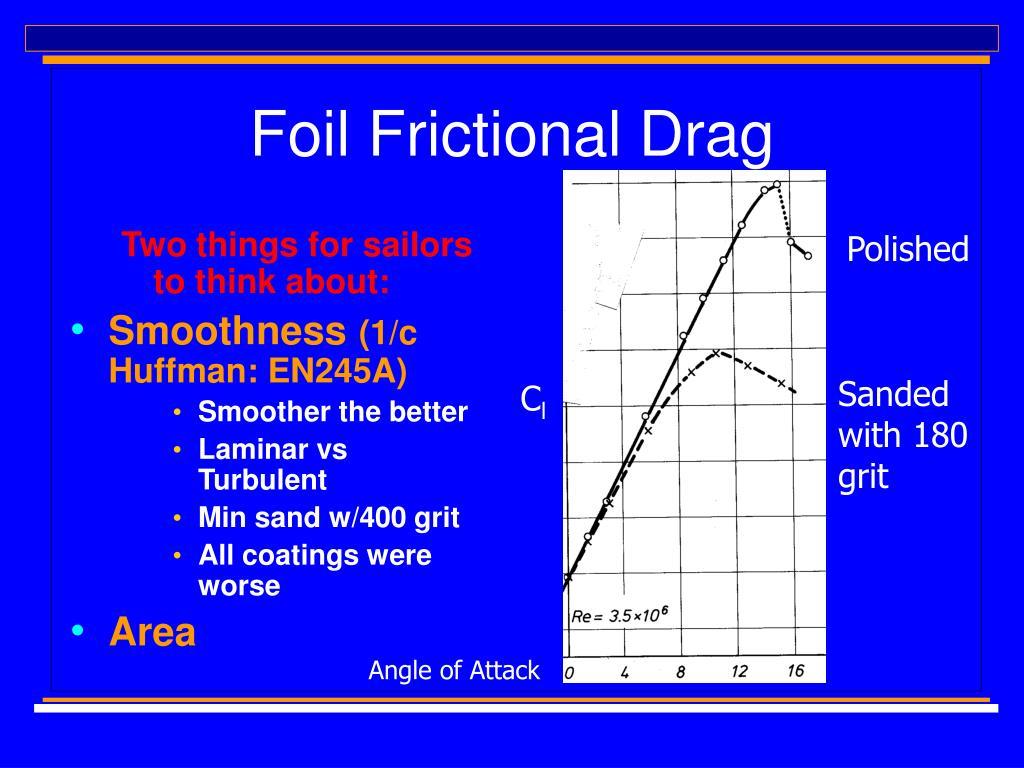 Foil Frictional Drag