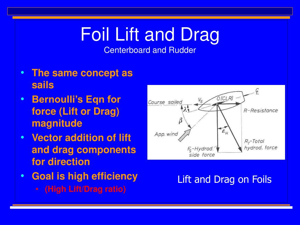Foil Lift and Drag