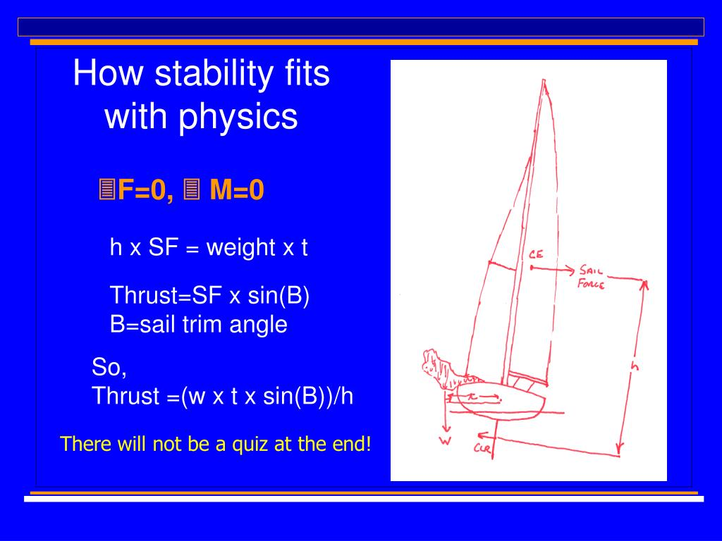 How stability fits with physics
