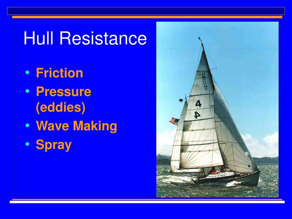 Hull Resistance