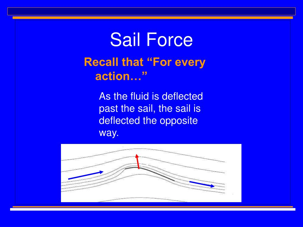 Sail Force