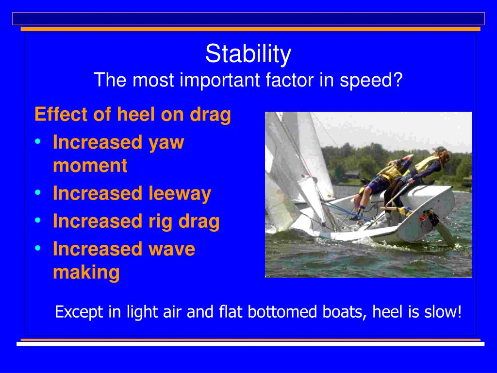 Effect of heel on drag