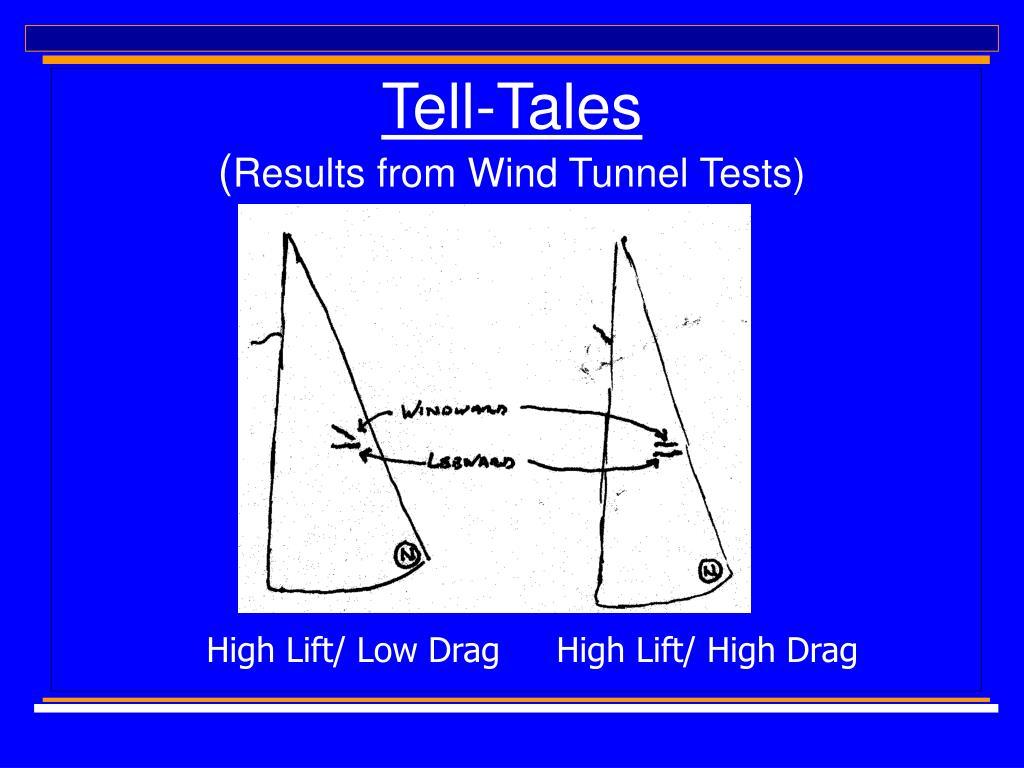Tell-Tales