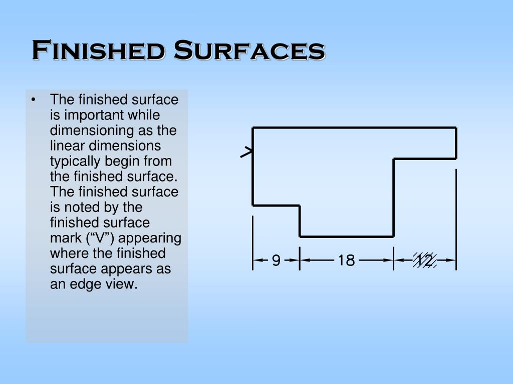 Finished Surfaces
