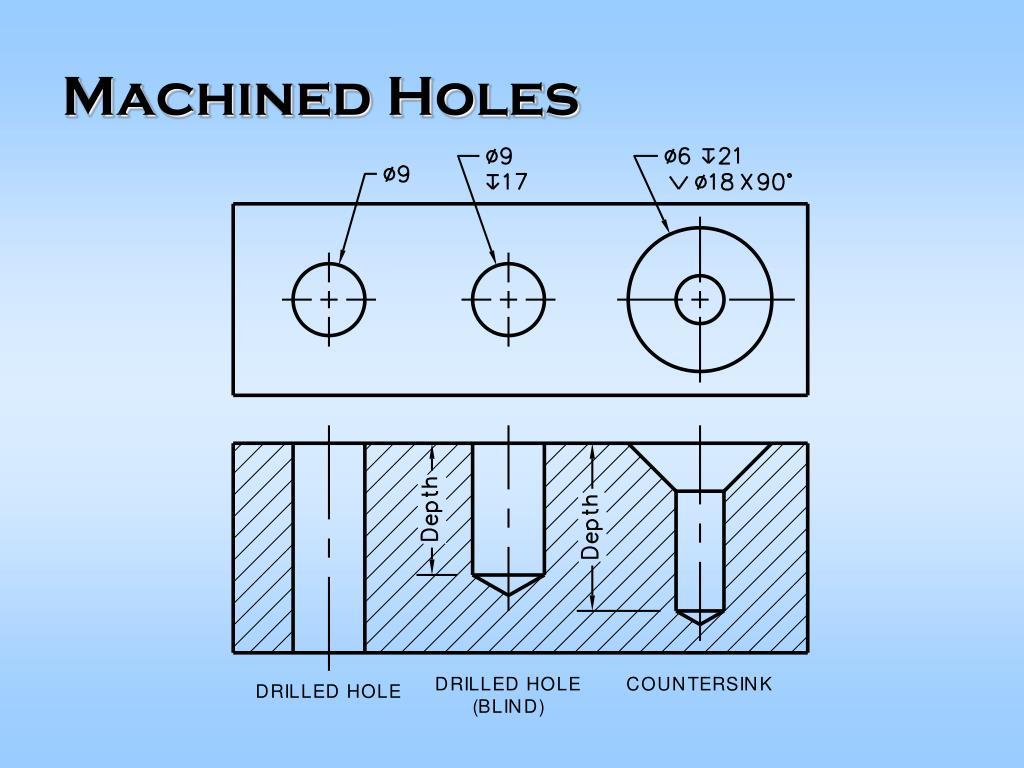 Machined Holes