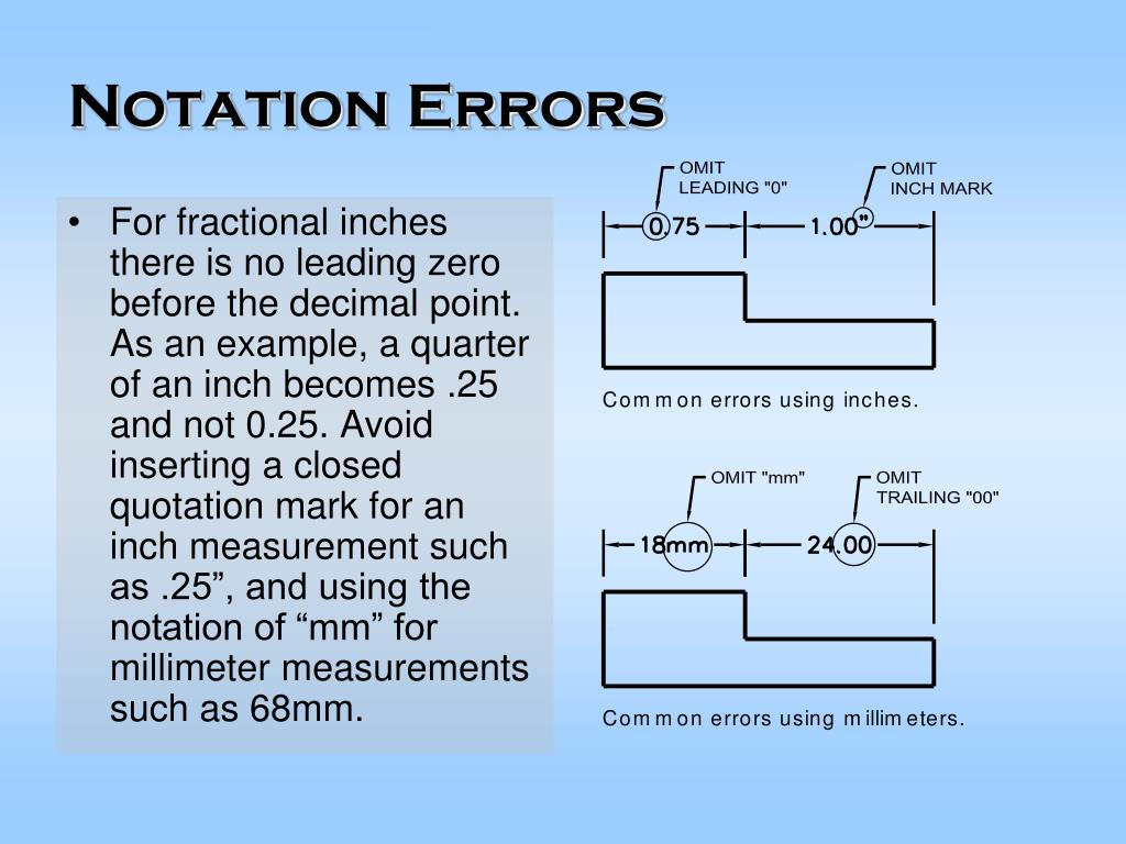 Notation Errors