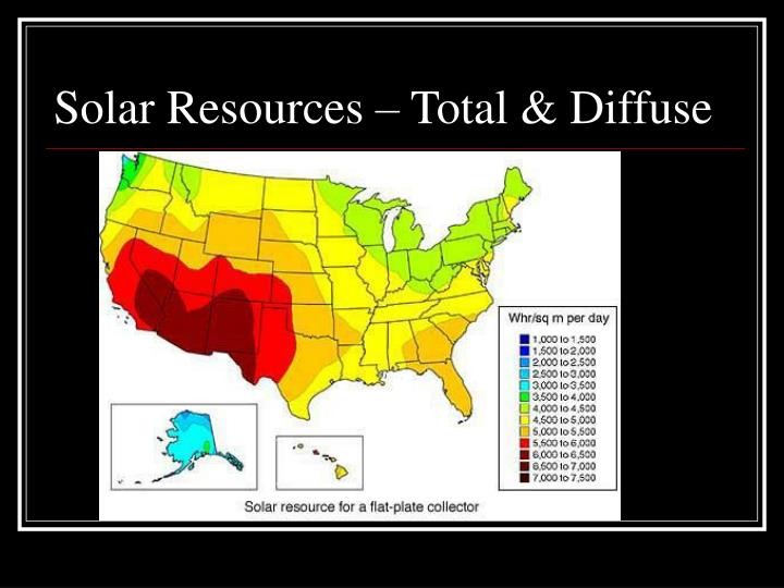 Solar resources total diffuse