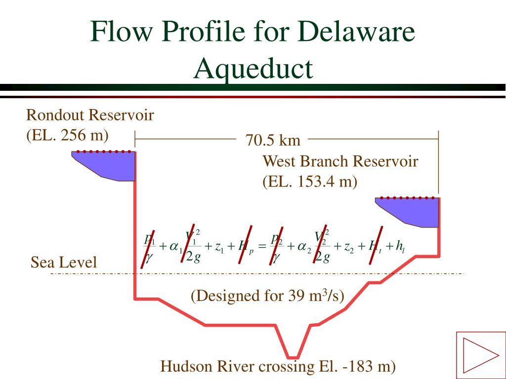 Flow Profile for Delaware Aqueduct