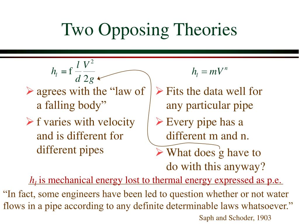 """agrees with the """"law of a falling body"""""""