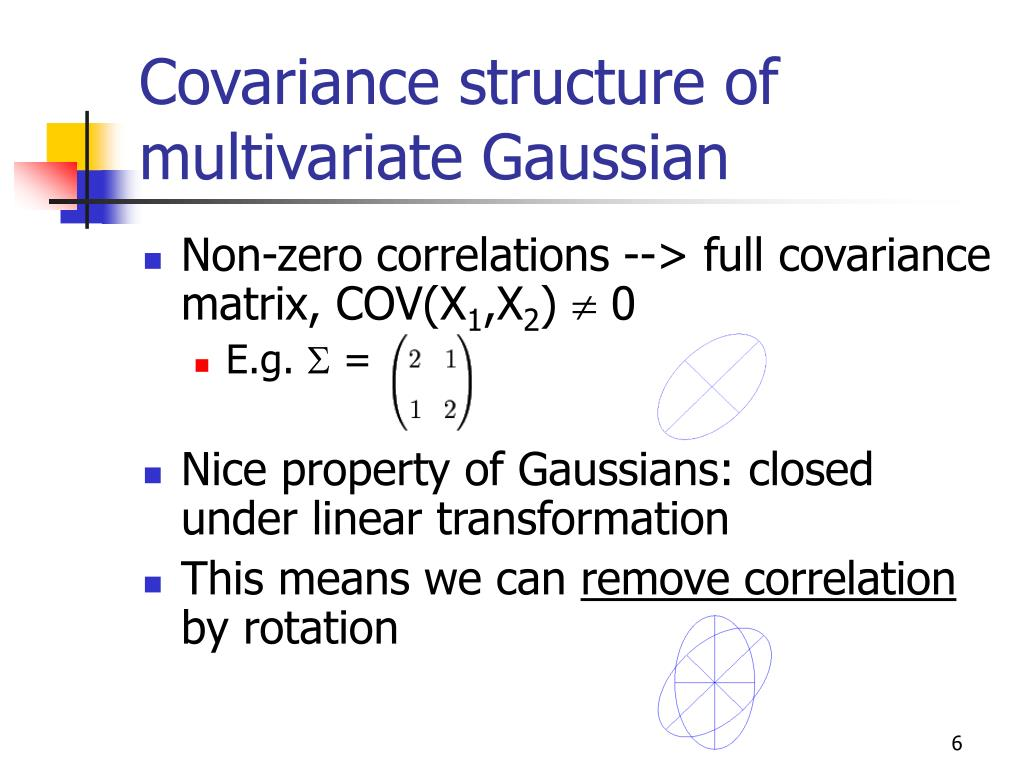 Covariance structure of  multivariate Gaussian