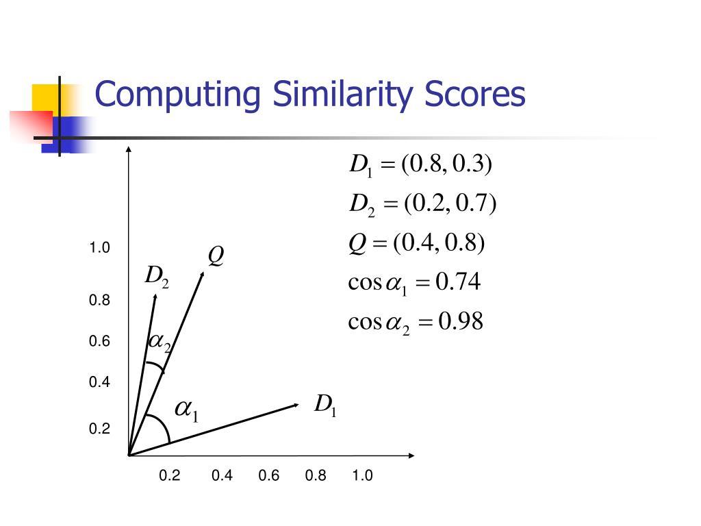 Computing Similarity Scores