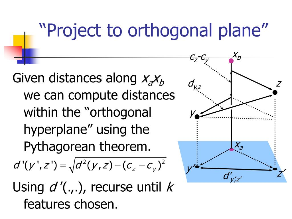 """""""Project to orthogonal plane"""""""