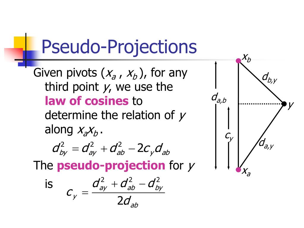 Pseudo-Projections