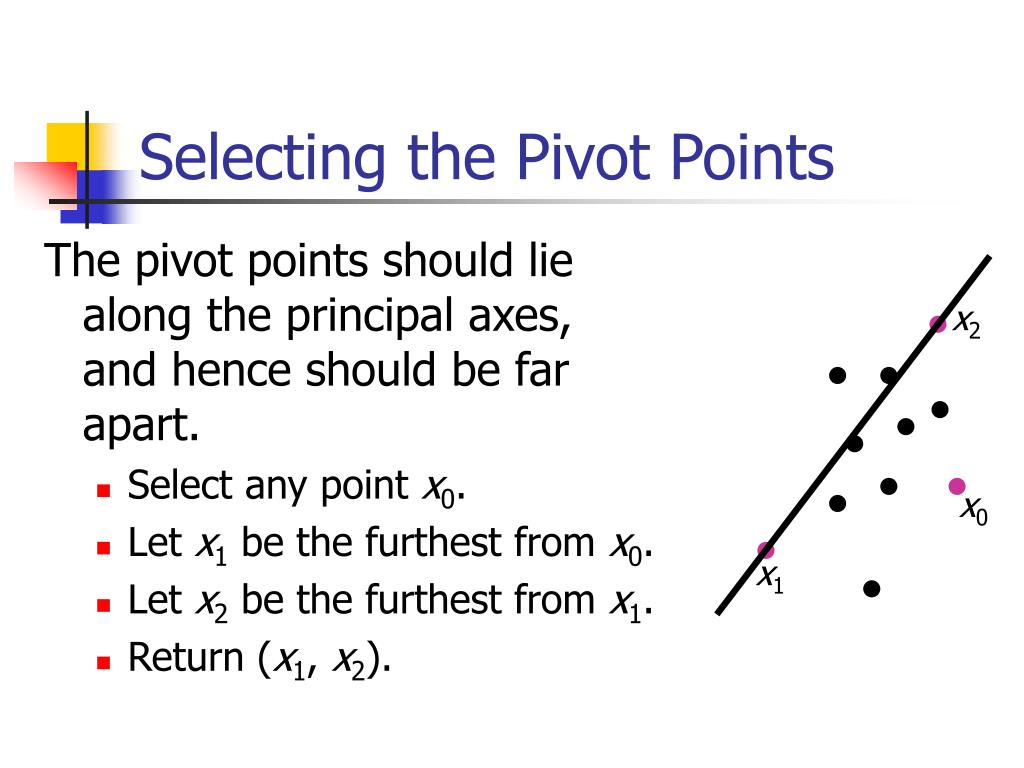 Selecting the Pivot Points