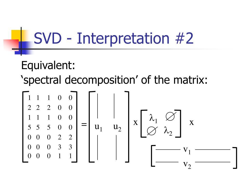 SVD - Interpretation #2