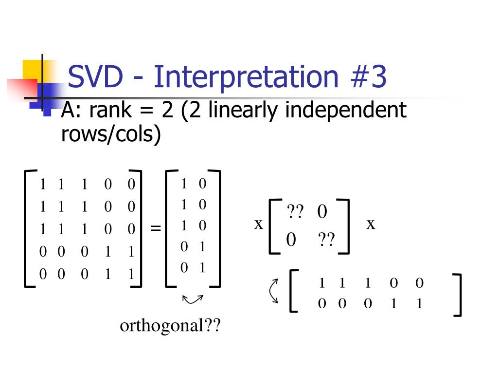 SVD - Interpretation #3