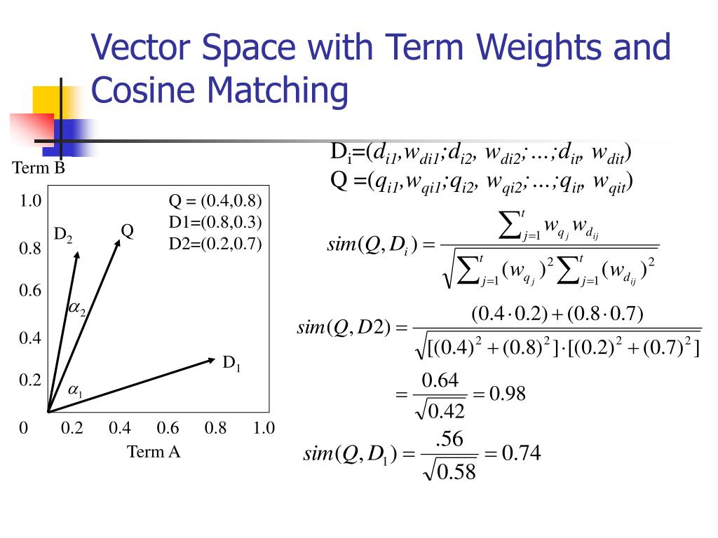 Vector Space with Term Weights and Cosine Matching