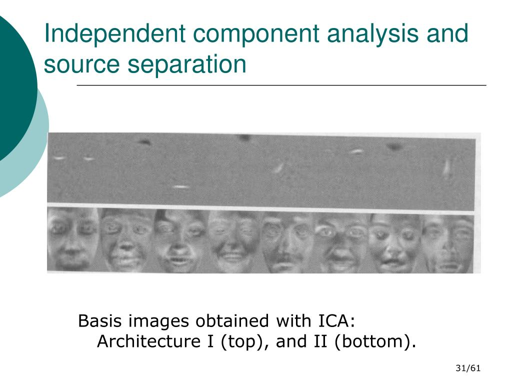 Independent component analysis and source separation