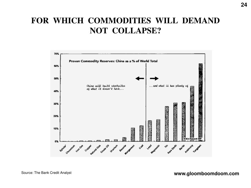 FOR  WHICH  COMMODITIES  WILL  DEMAND