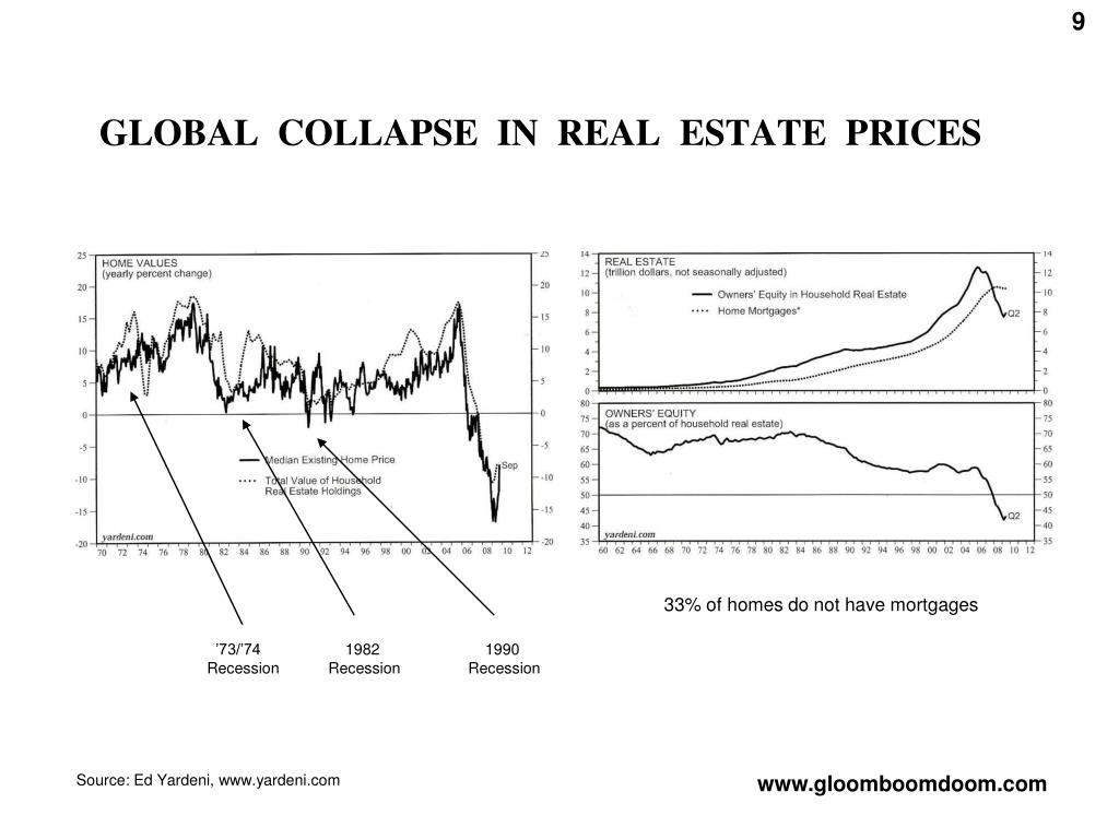 GLOBAL  COLLAPSE  IN  REAL  ESTATE  PRICES