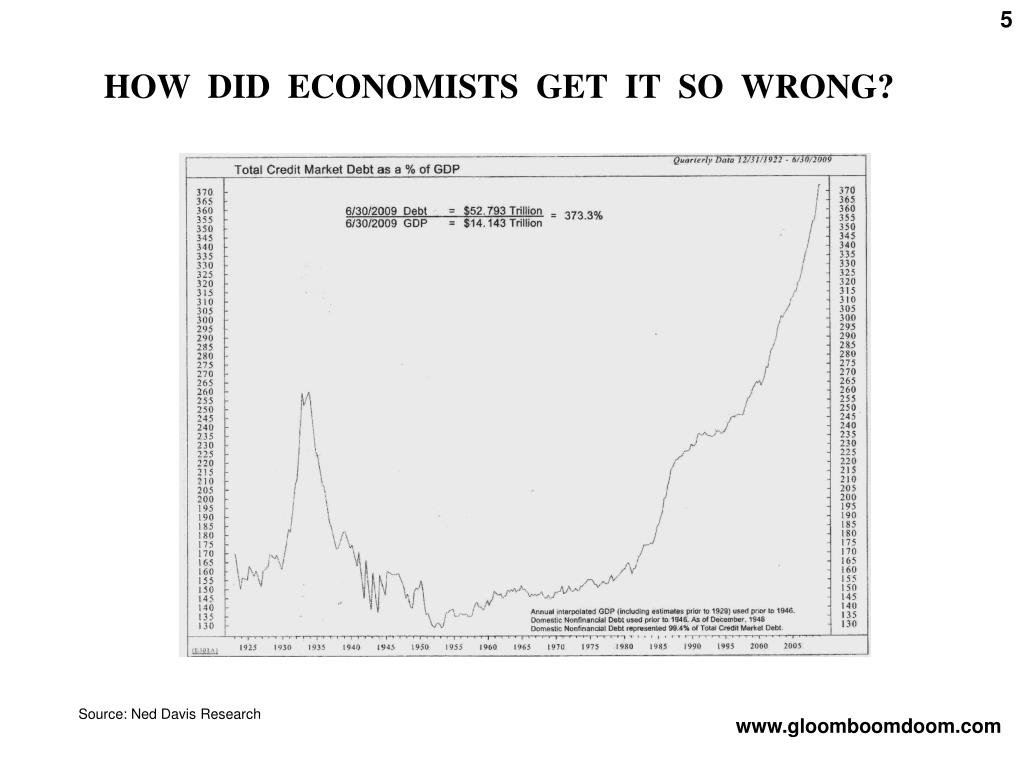 HOW  DID  ECONOMISTS  GET  IT  SO  WRONG?