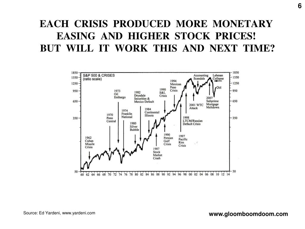 EACH  CRISIS  PRODUCED  MORE  MONETARY