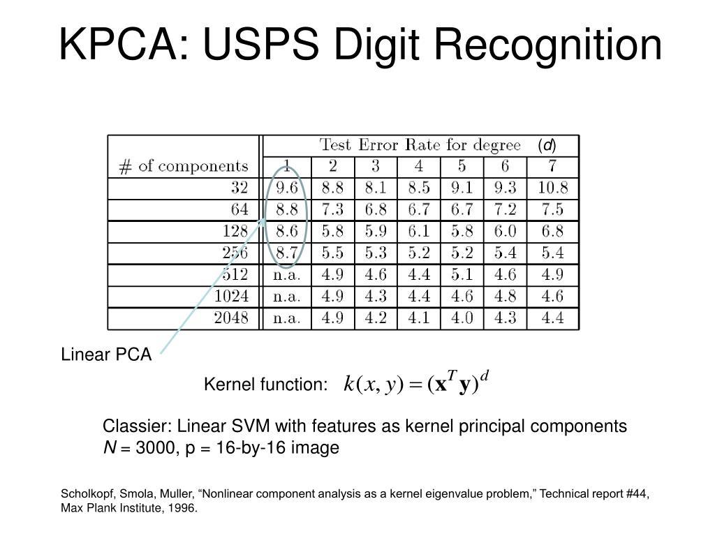 KPCA: USPS Digit Recognition