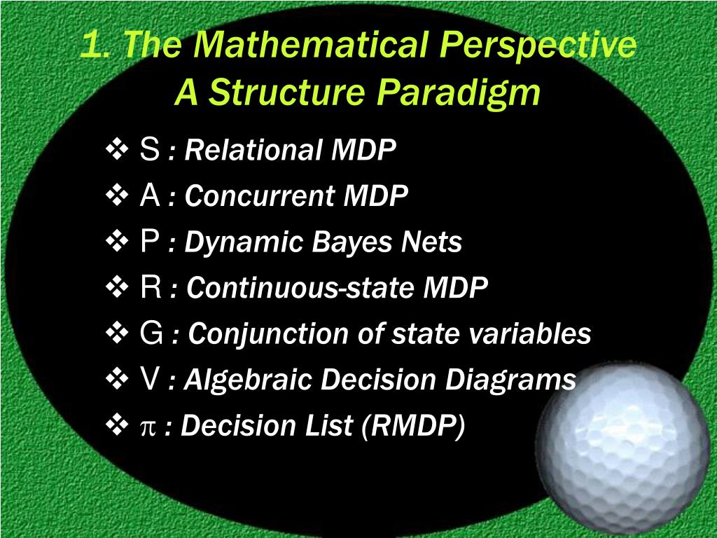 1. The Mathematical Perspective