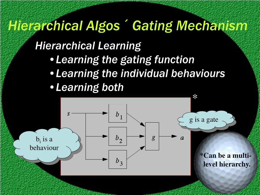 Hierarchical Algos