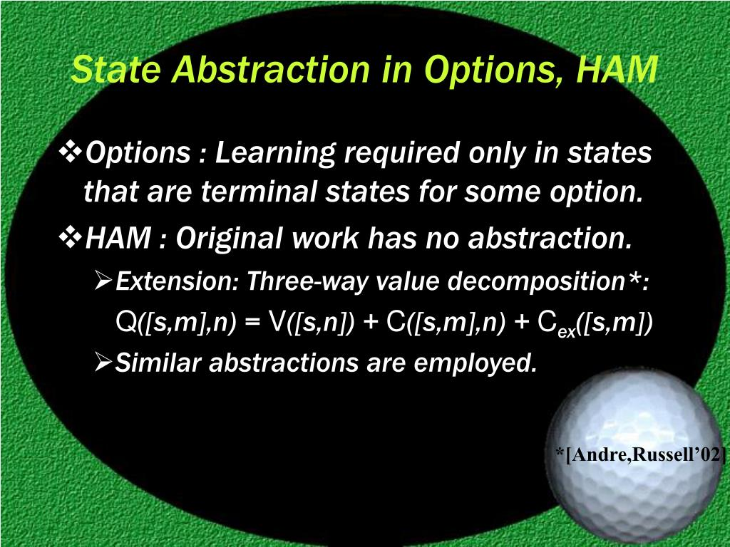State Abstraction in Options, HAM