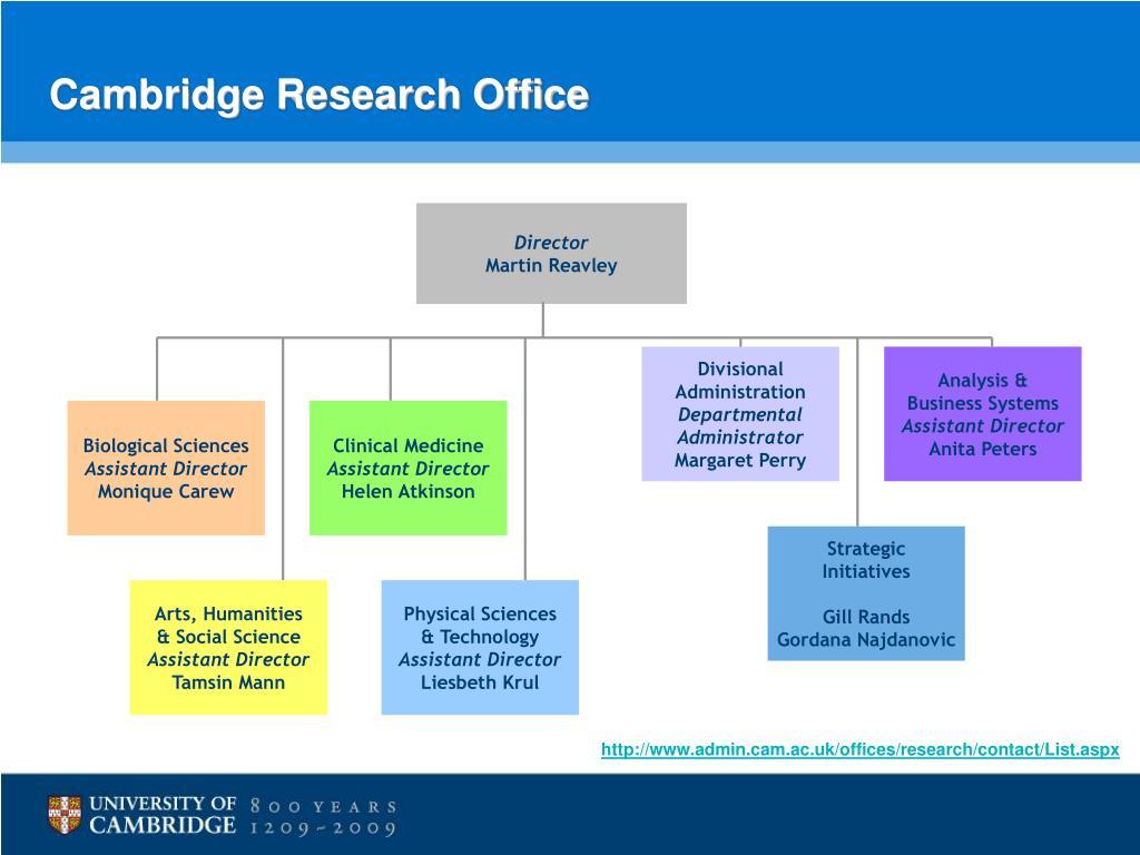 Cambridge Research Office