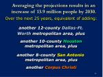 averaging the projections results in an increase of 13 9 million people by 2030