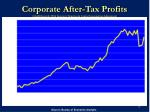 corporate after tax profits saar quarterly with inventory valuation capital consumption adjustment