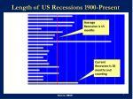 length of us recessions 1900 present