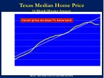 texas median home price 12 month moving average