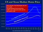us and texas median home price