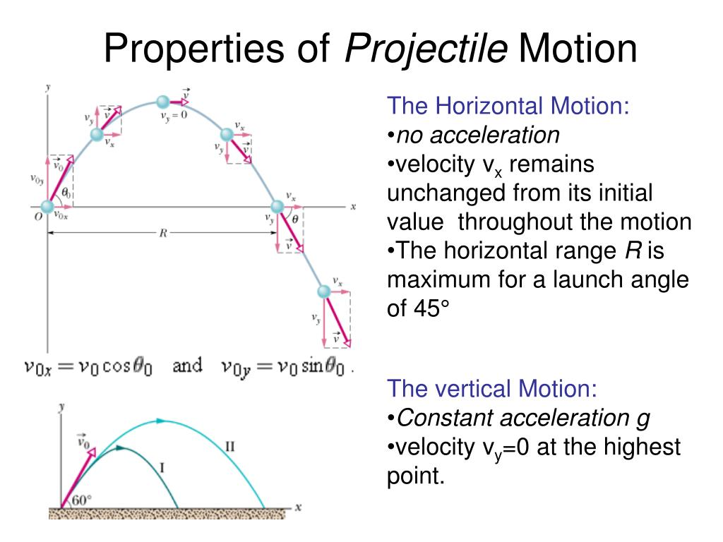 physics acceleration and constant velocity The cart with the motion detector as it moves with its velocity changing at a constant rate in other words, in today's experiments you will be investigating constant-acceleration situations.