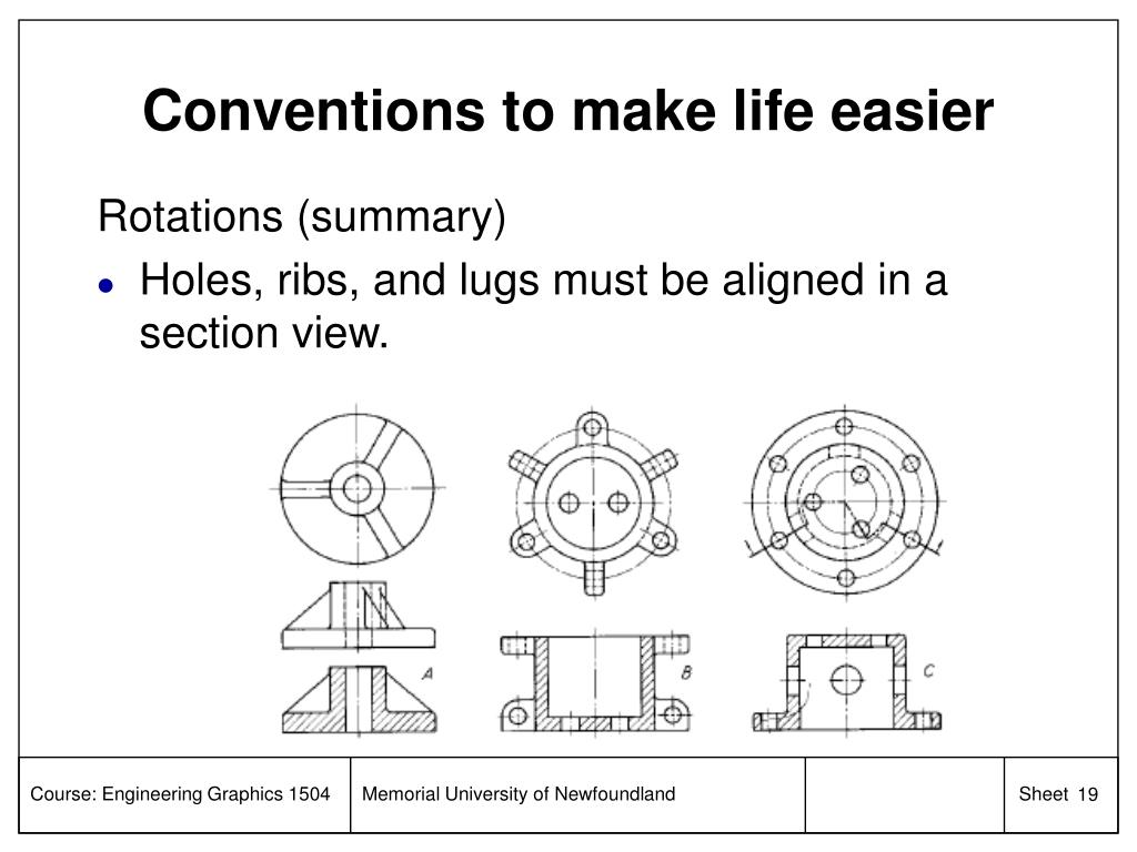 Conventions to make life easier
