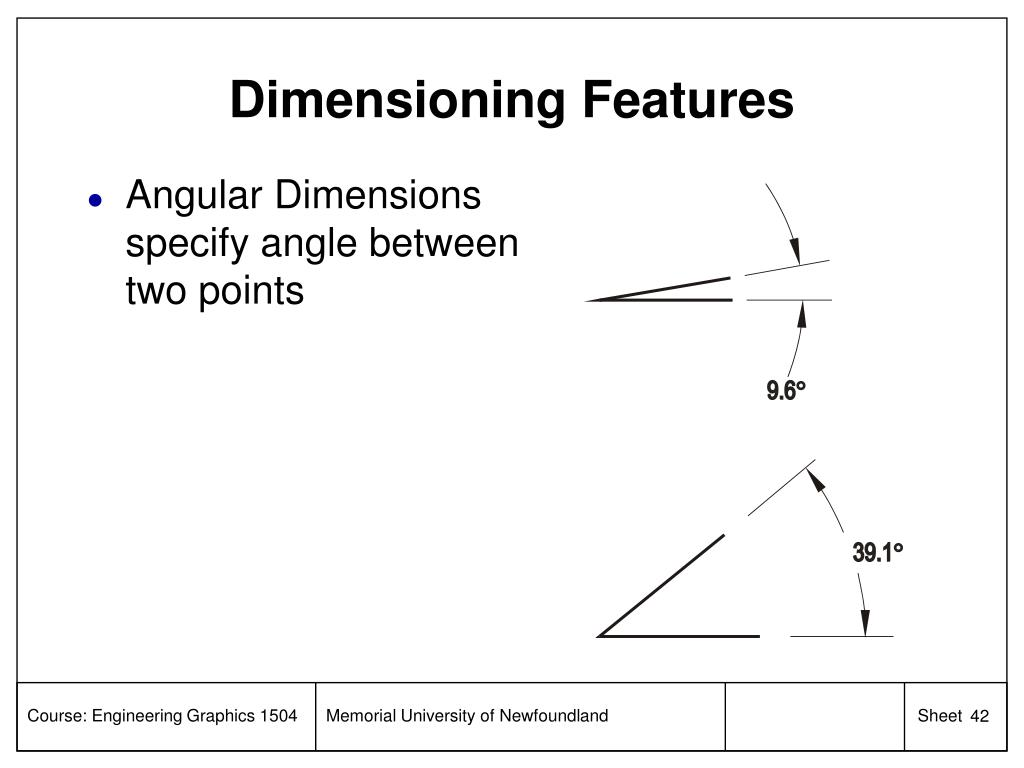 Dimensioning Features