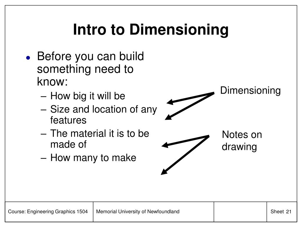 Intro to Dimensioning