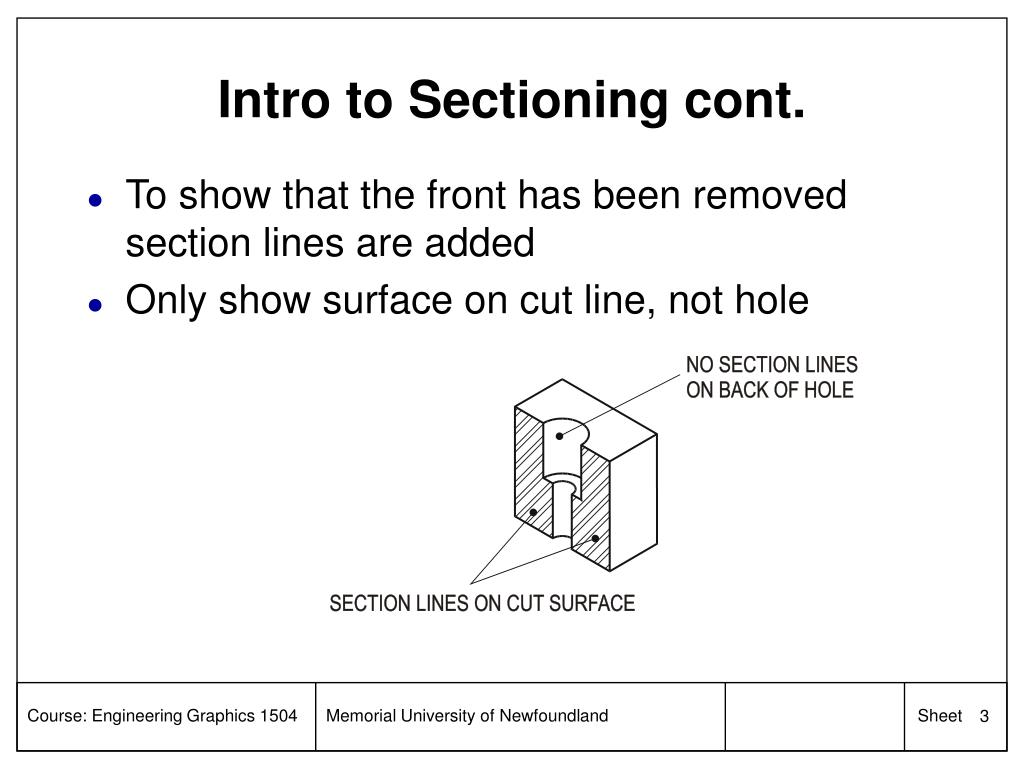 Intro to Sectioning cont.