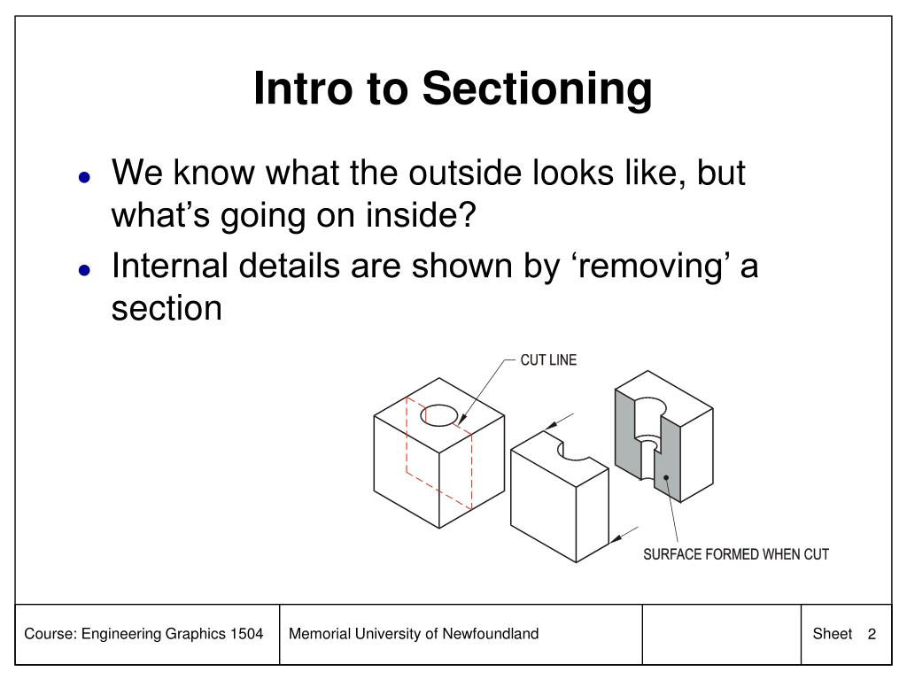 Intro to Sectioning